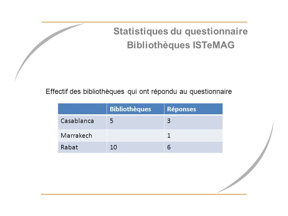 Statistiques du questionnaire Bibliothèques ISTeMAG