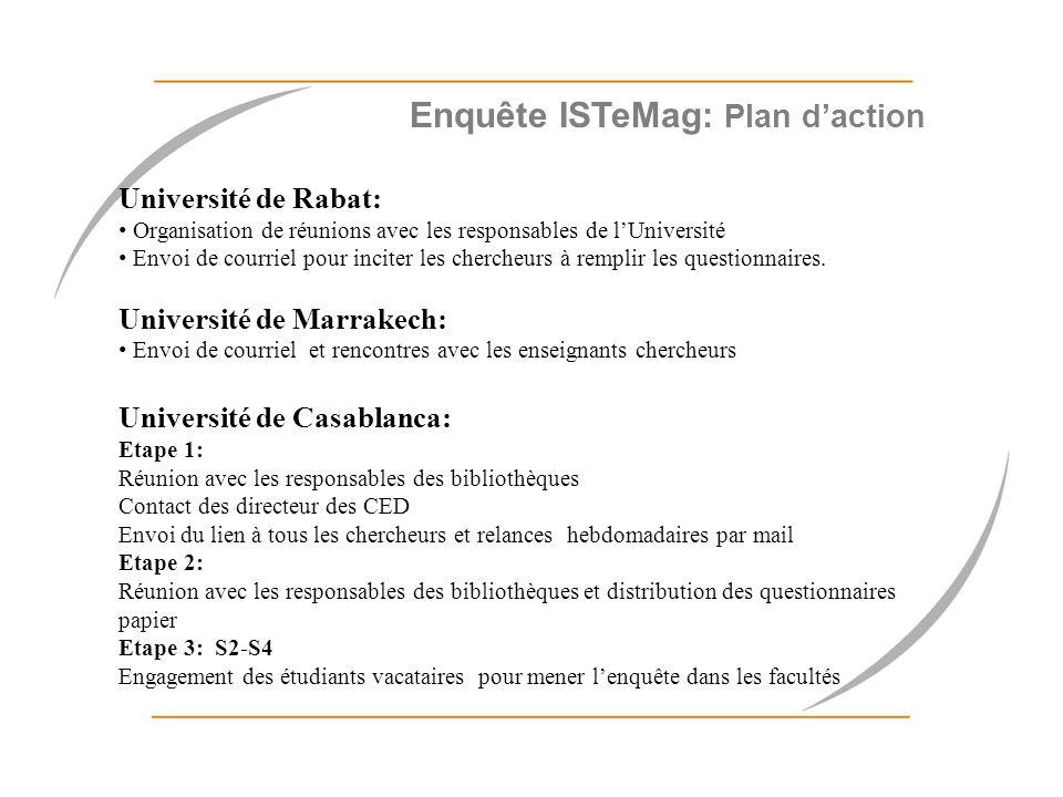 Enquête ISTeMag: Plan d'action