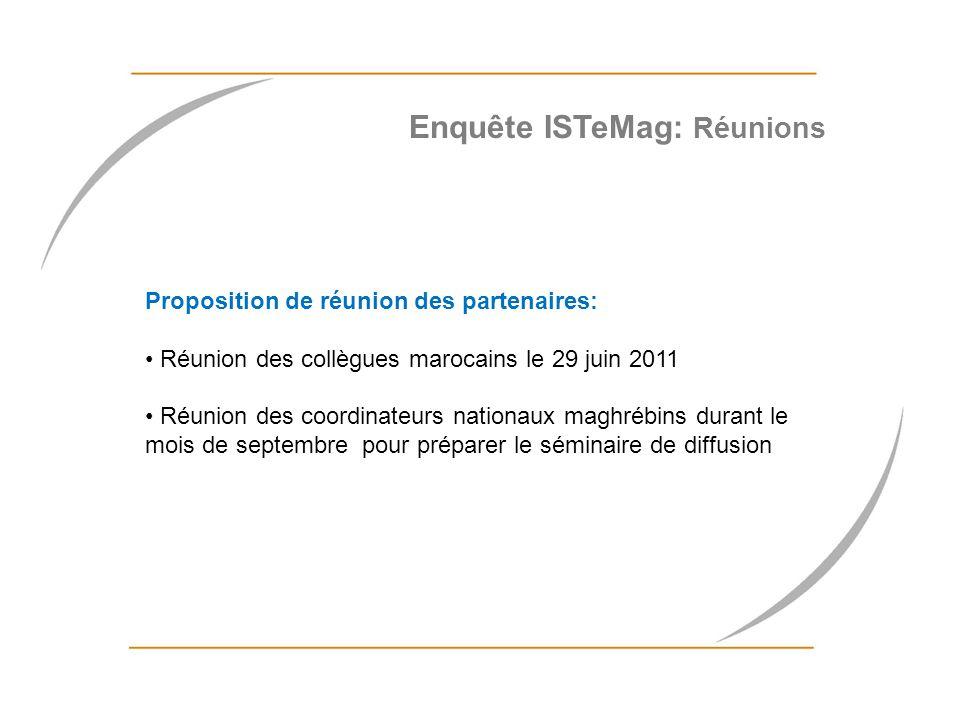 Enquête ISTeMag: Réunions