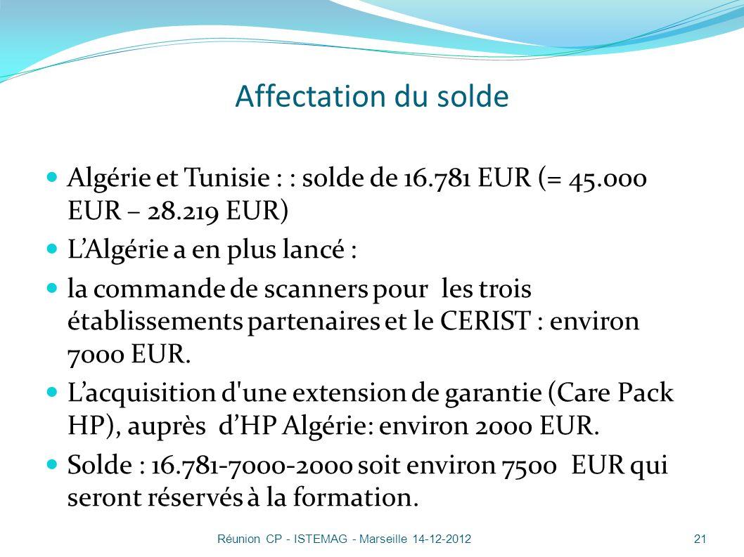 Affectation du solde Algérie et Tunisie : : solde de 16.781 EUR (= 45.000 EUR – 28.219 EUR) L'Algérie a en plus lancé :