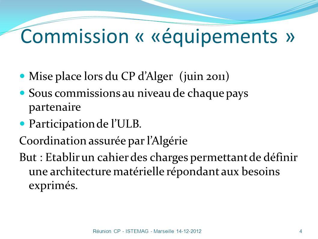 Commission « «équipements »