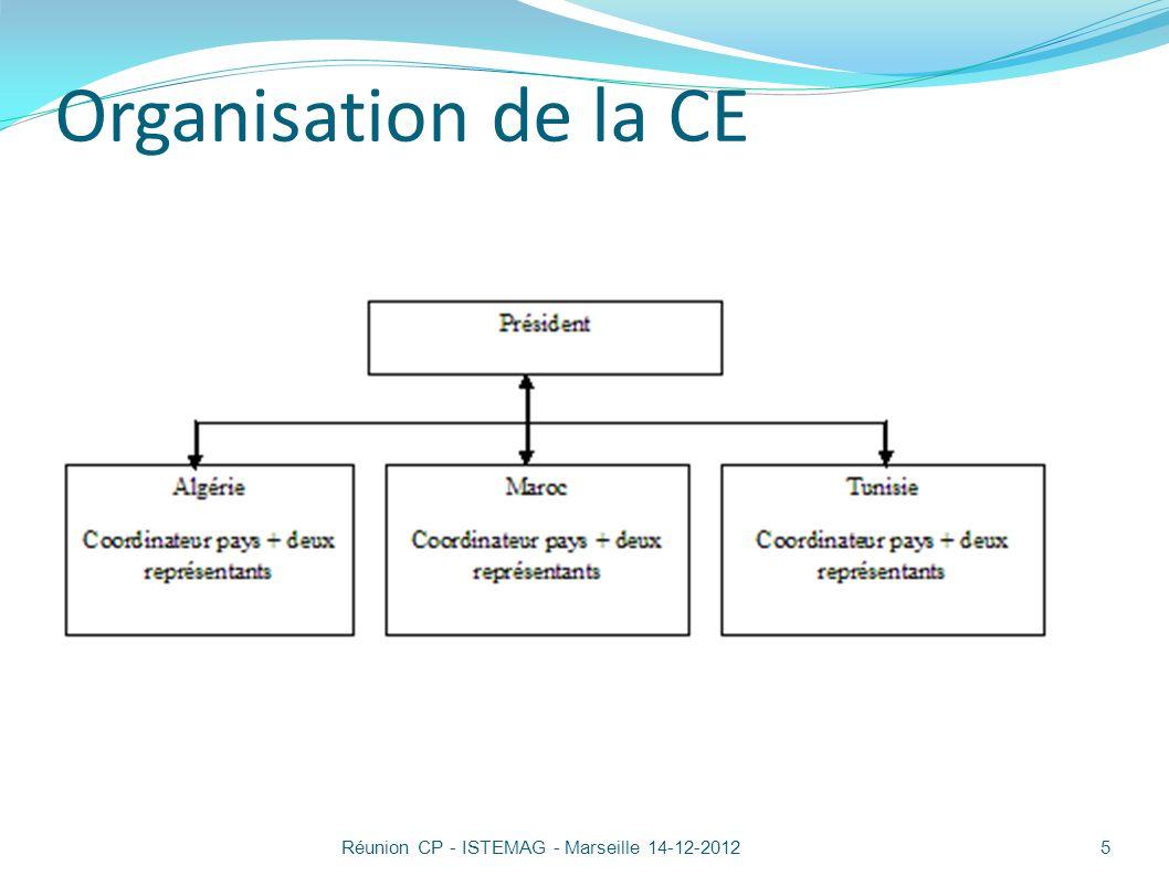 Organisation de la CE Réunion CP - ISTEMAG - Marseille 14-12-2012