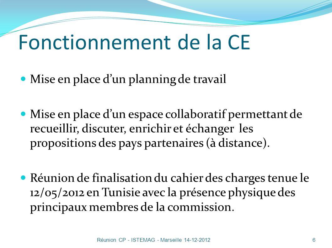 Fonctionnement de la CE
