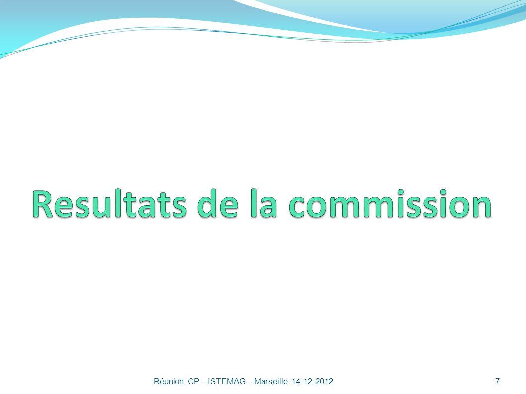 Resultats de la commission