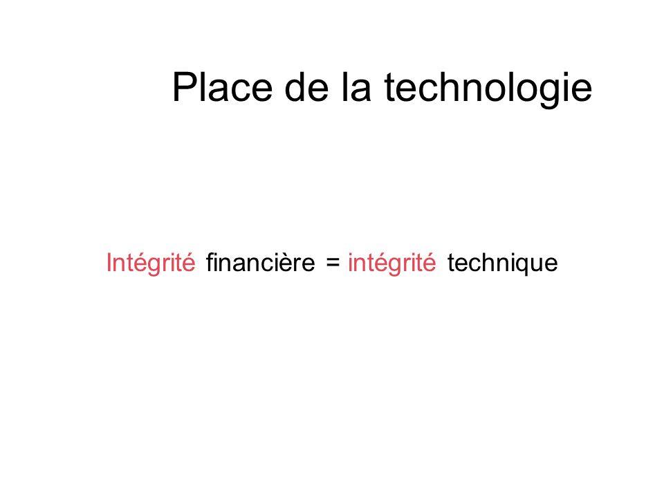 Place de la technologie
