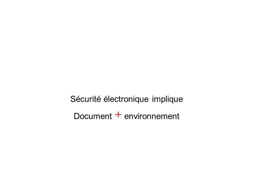 Sécurité électronique implique Document + environnement