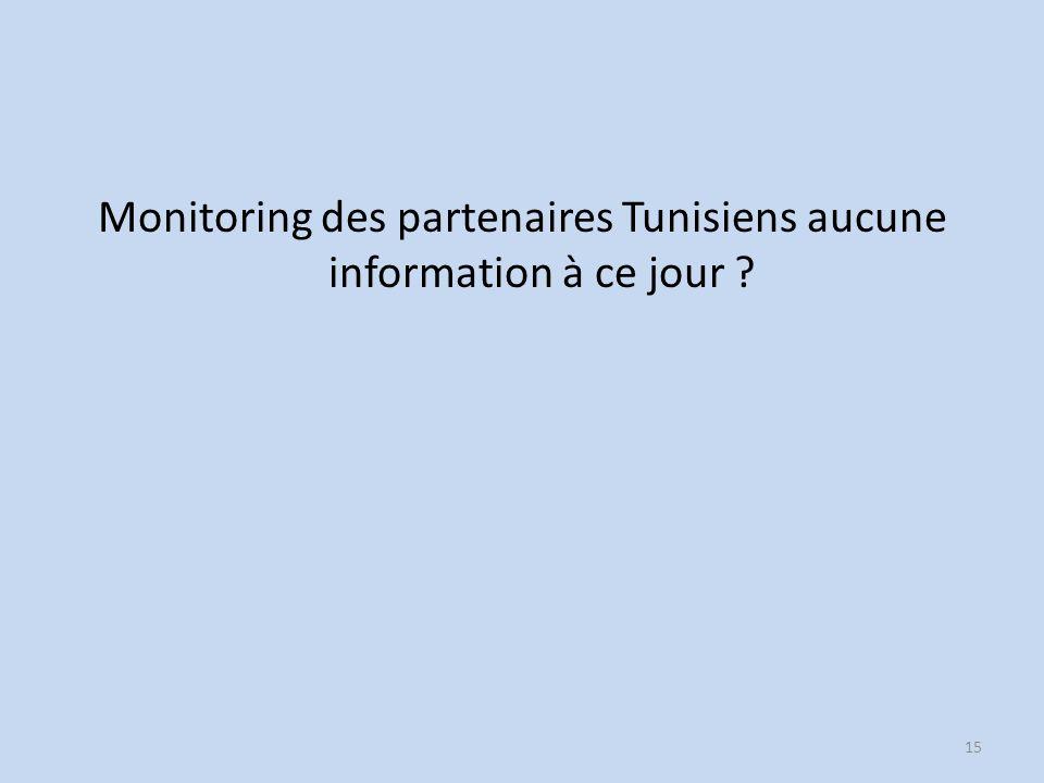 Monitoring des partenaires Tunisiens aucune information à ce jour