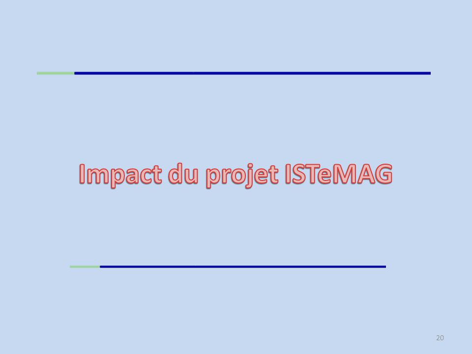 Impact du projet ISTeMAG