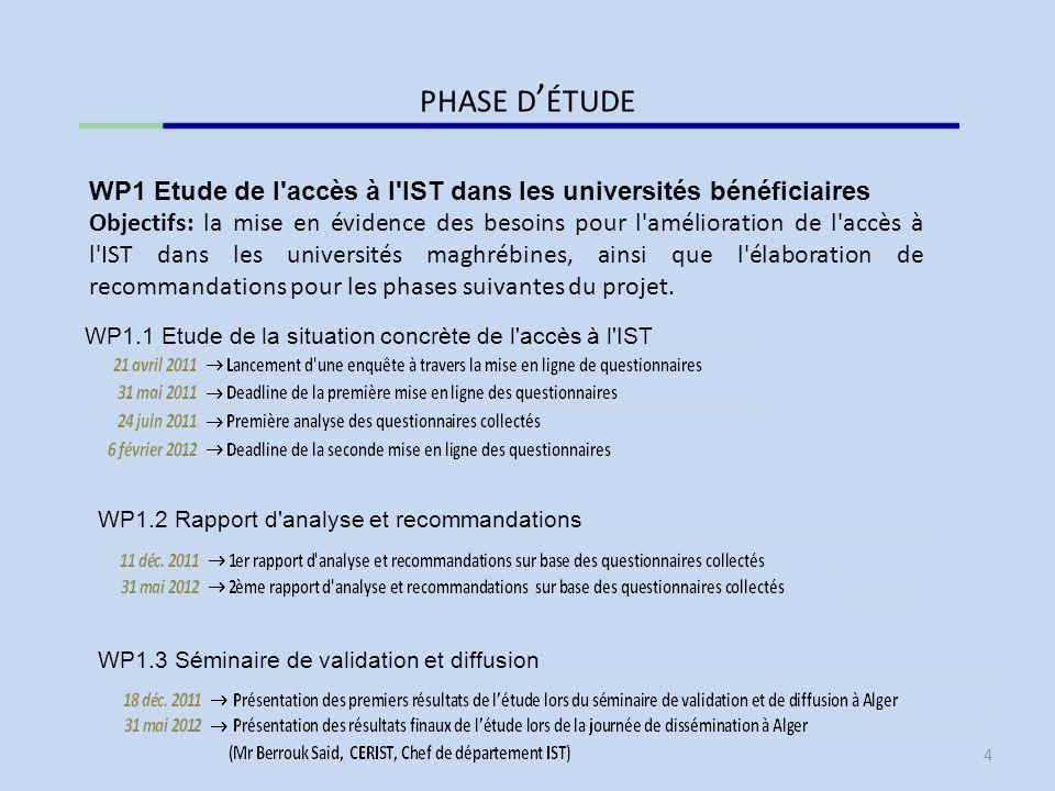 phase d'étude WP1 Etude de l accès à l IST dans les universités bénéficiaires.