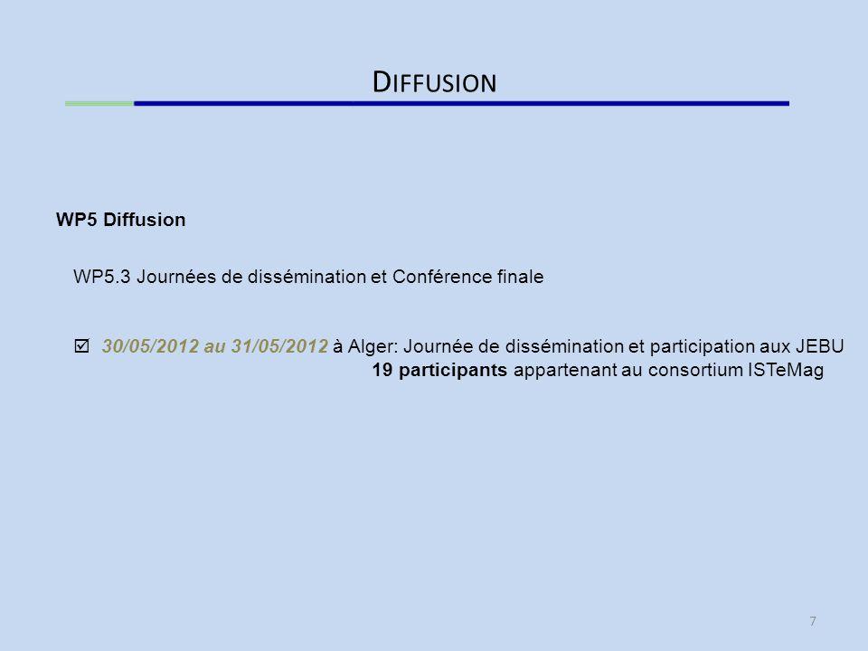 Diffusion WP5 Diffusion