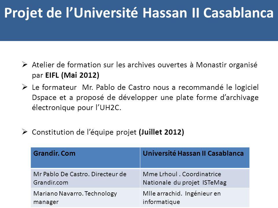 Projet de l'Université Hassan II Casablanca