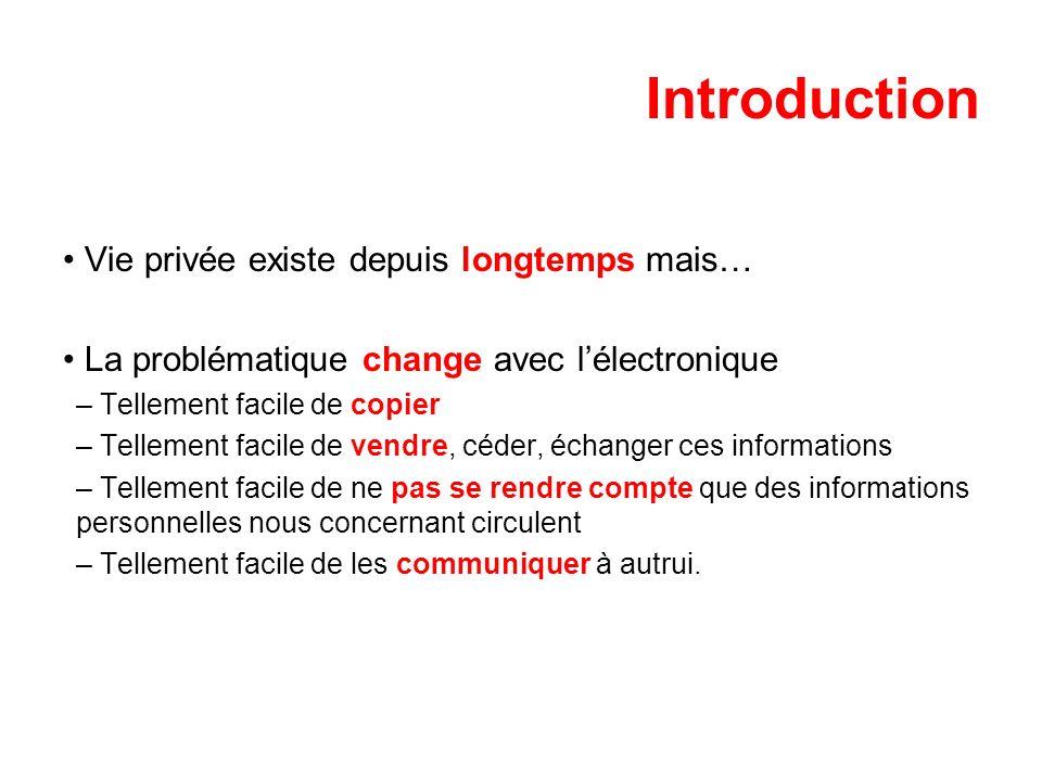 Introduction Vie privée existe depuis longtemps mais…
