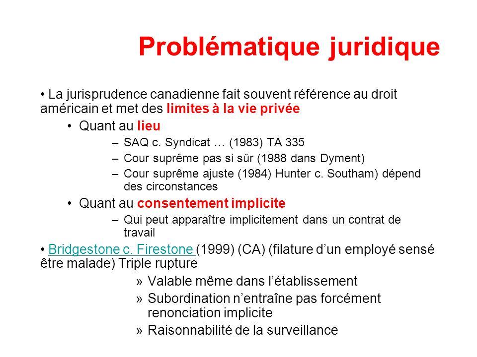 Problématique juridique