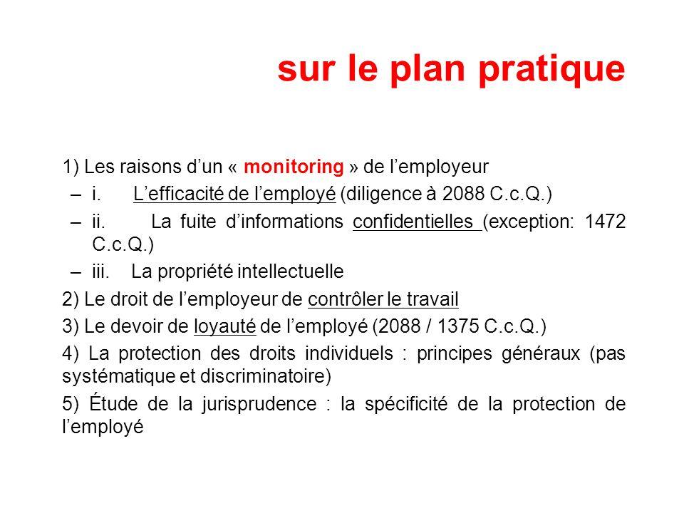 sur le plan pratique 1) Les raisons d'un « monitoring » de l'employeur
