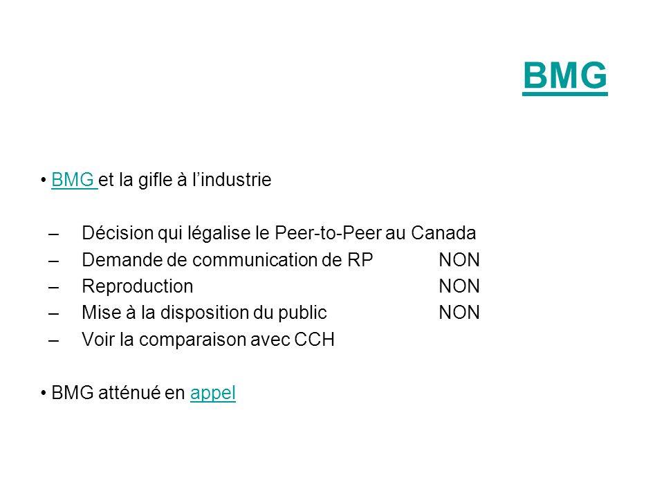 BMG BMG et la gifle à l'industrie