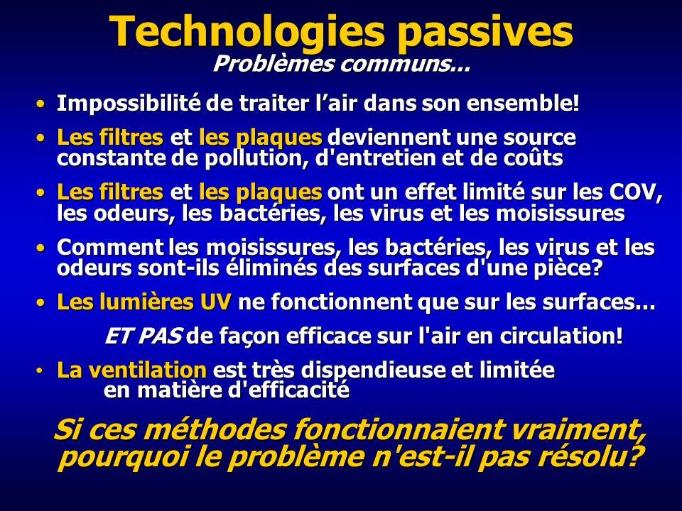 Technologies passives Problèmes communs...