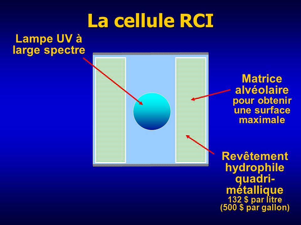 La cellule RCI Lampe UV à large spectre Matrice alvéolaire