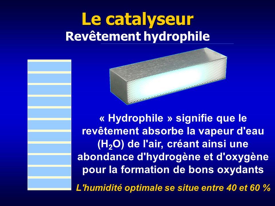 Revêtement hydrophile L humidité optimale se situe entre 40 et 60 %