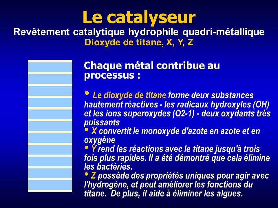 Revêtement catalytique hydrophile quadri-métallique