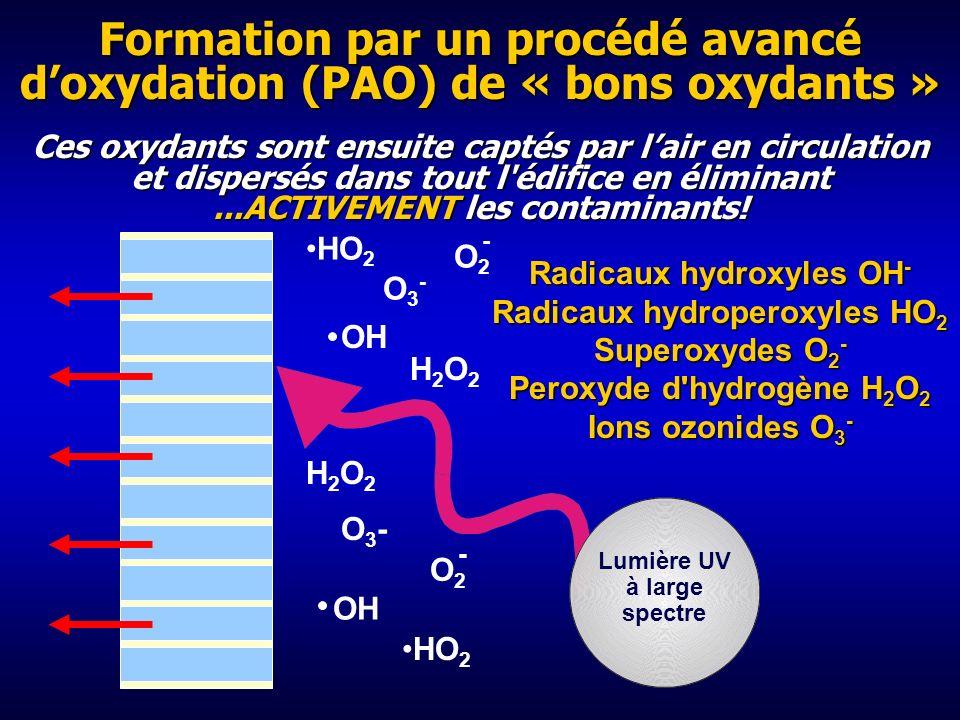 Formation par un procédé avancé d'oxydation (PAO) de « bons oxydants »