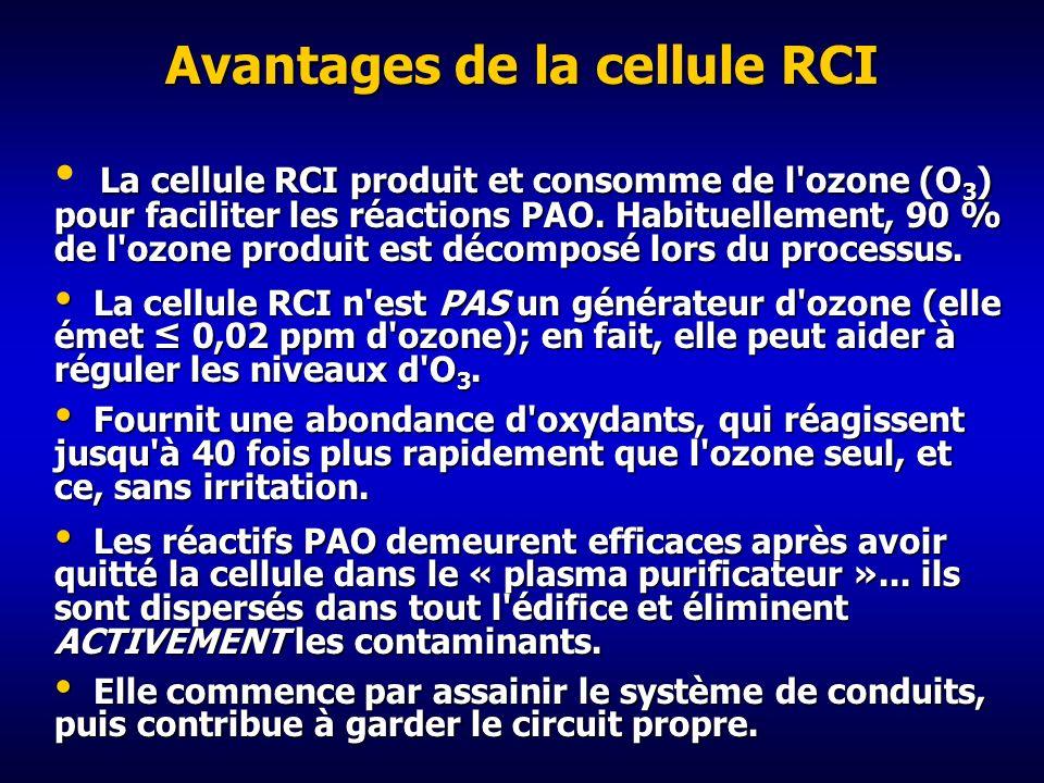Avantages de la cellule RCI