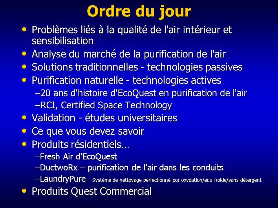 Ordre du jourProblèmes liés à la qualité de l air intérieur et sensibilisation. Analyse du marché de la purification de l air.