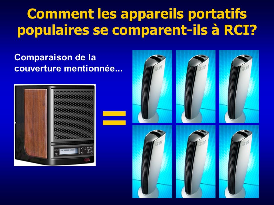 Comment les appareils portatifs populaires se comparent-ils à RCI