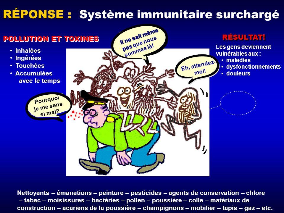 RÉPONSE : Système immunitaire surchargé