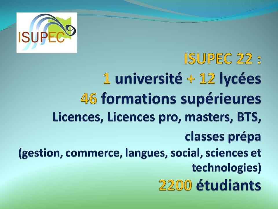 ISUPEC 22 : 1 université + 12 lycées 46 formations supérieures Licences, Licences pro, masters, BTS, classes prépa (gestion, commerce, langues, social, sciences et technologies) 2200 étudiants
