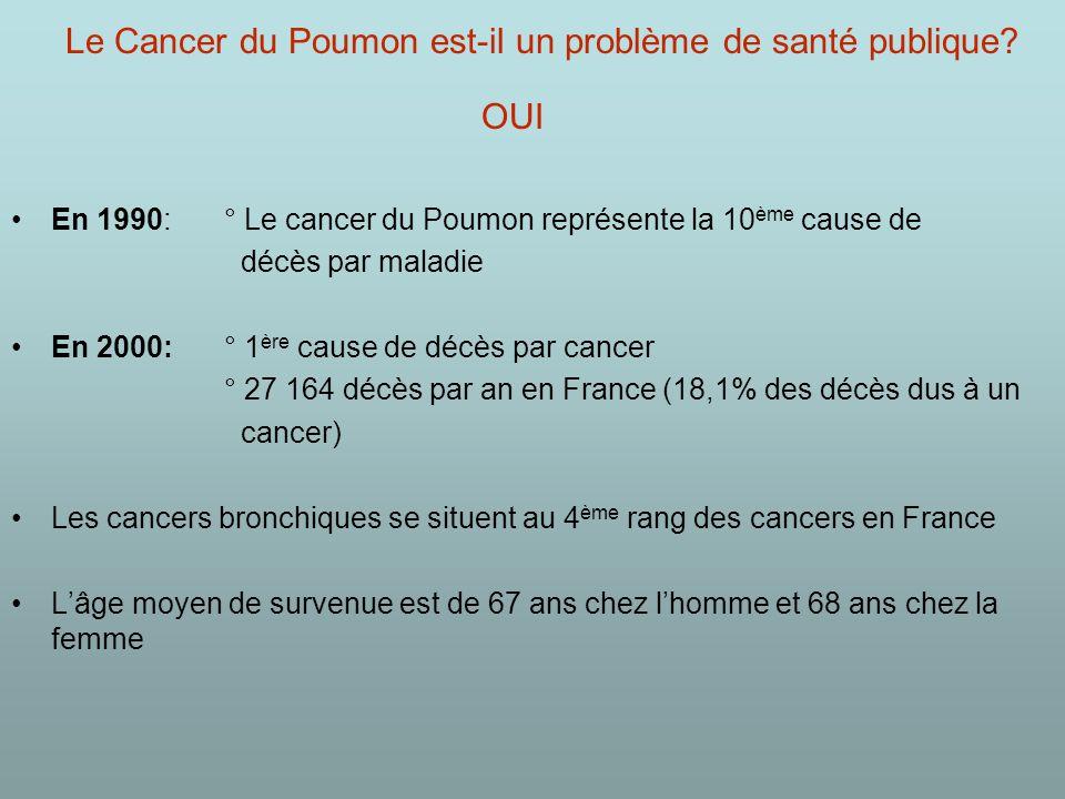 Le Cancer du Poumon est-il un problème de santé publique