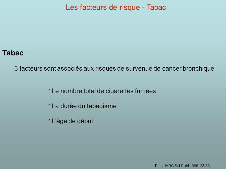Les facteurs de risque - Tabac