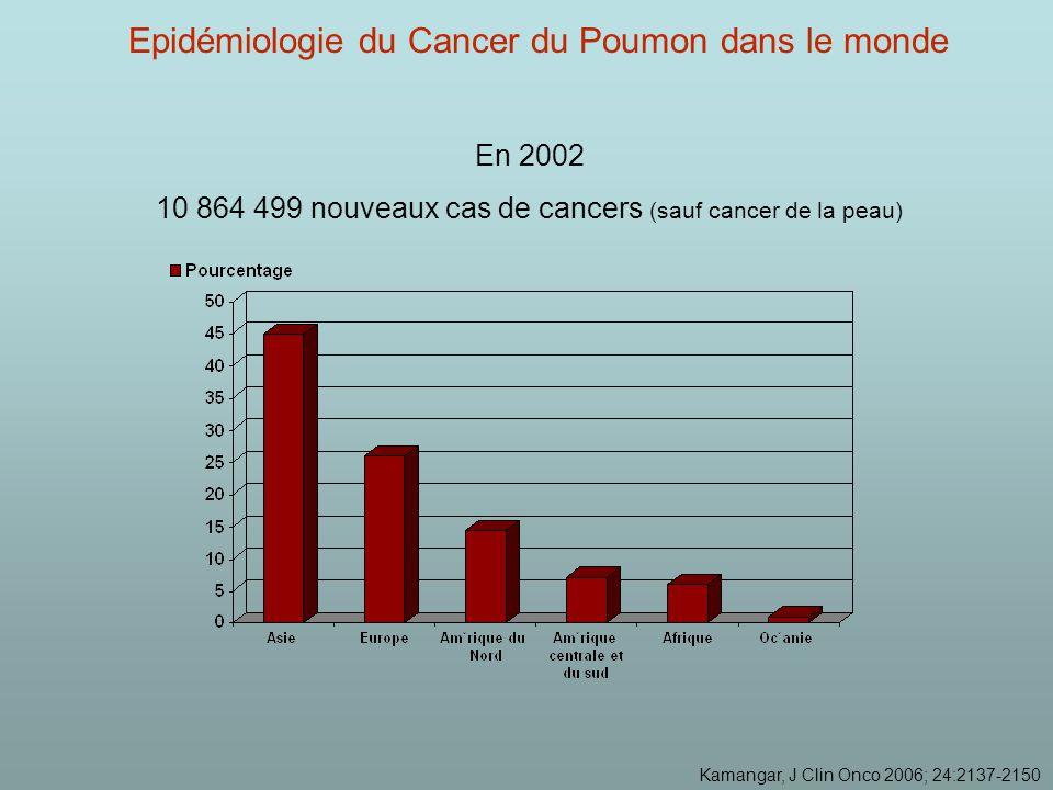 Epidémiologie du Cancer du Poumon dans le monde
