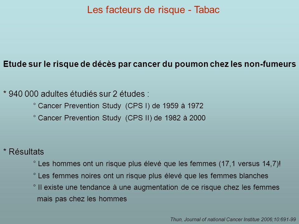 Etude sur le risque de décès par cancer du poumon chez les non-fumeurs