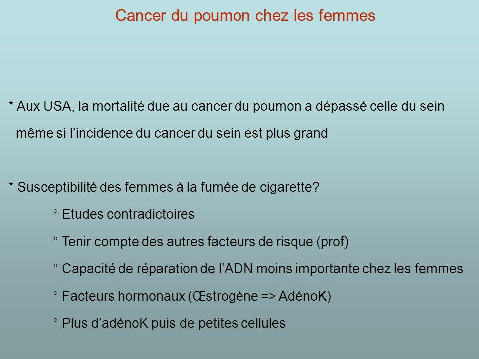 Cancer du poumon chez les femmes