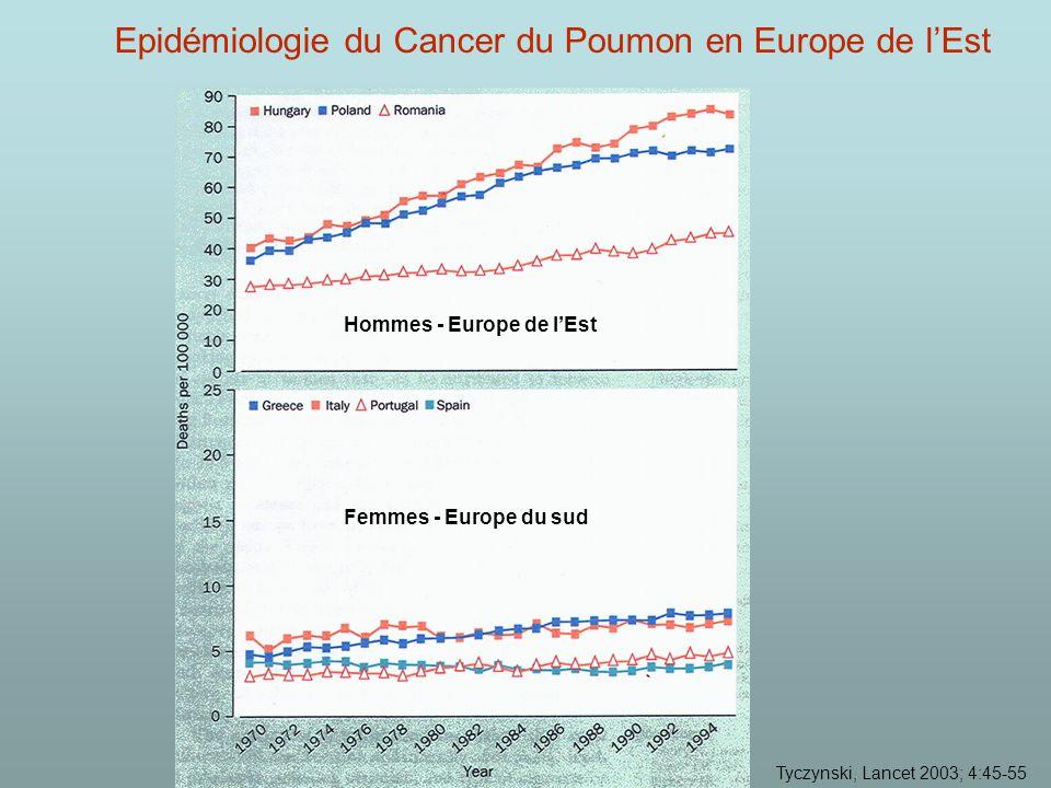 Epidémiologie du Cancer du Poumon en Europe de l'Est