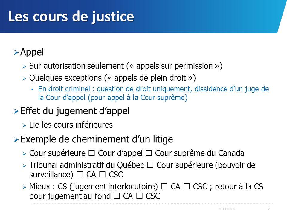Les cours de justice Appel Effet du jugement d'appel