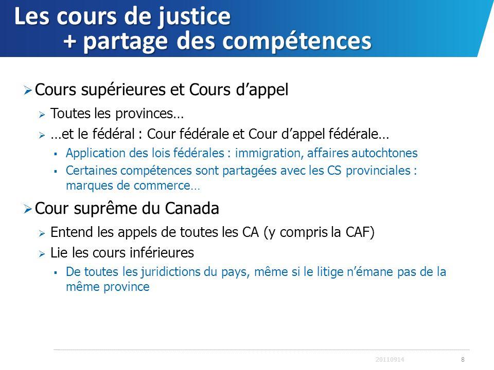 Les cours de justice + partage des compétences