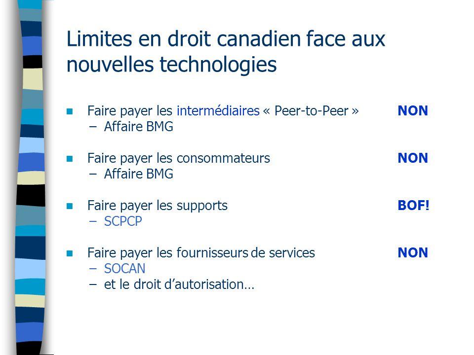 Limites en droit canadien face aux nouvelles technologies