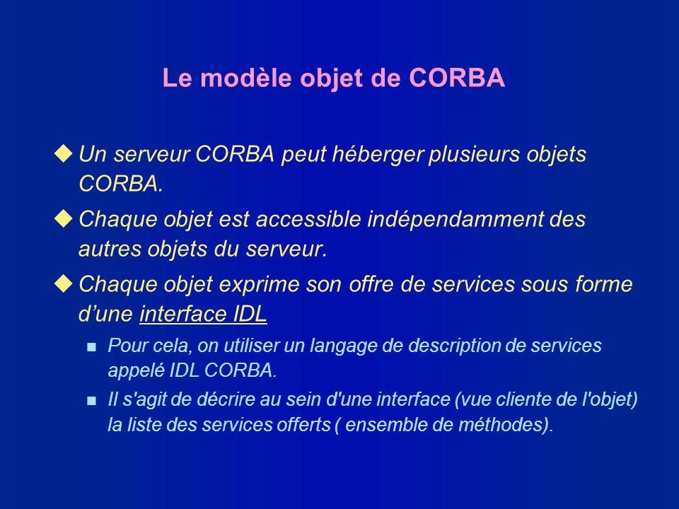 Le modèle objet de CORBA