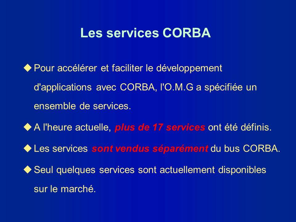 Les services CORBA Pour accélérer et faciliter le développement d applications avec CORBA, l O.M.G a spécifiée un ensemble de services.