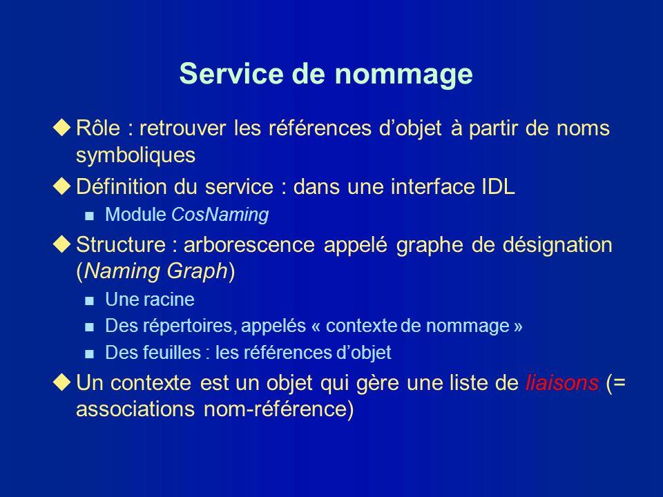 Service de nommage Rôle : retrouver les références d'objet à partir de noms symboliques. Définition du service : dans une interface IDL.