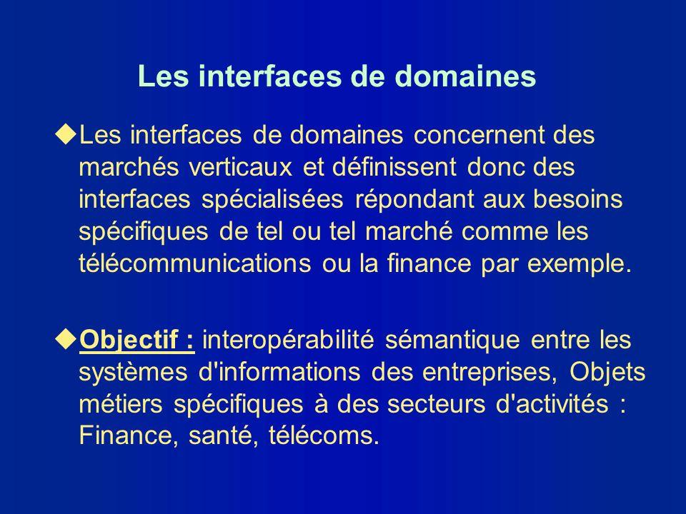 Les interfaces de domaines