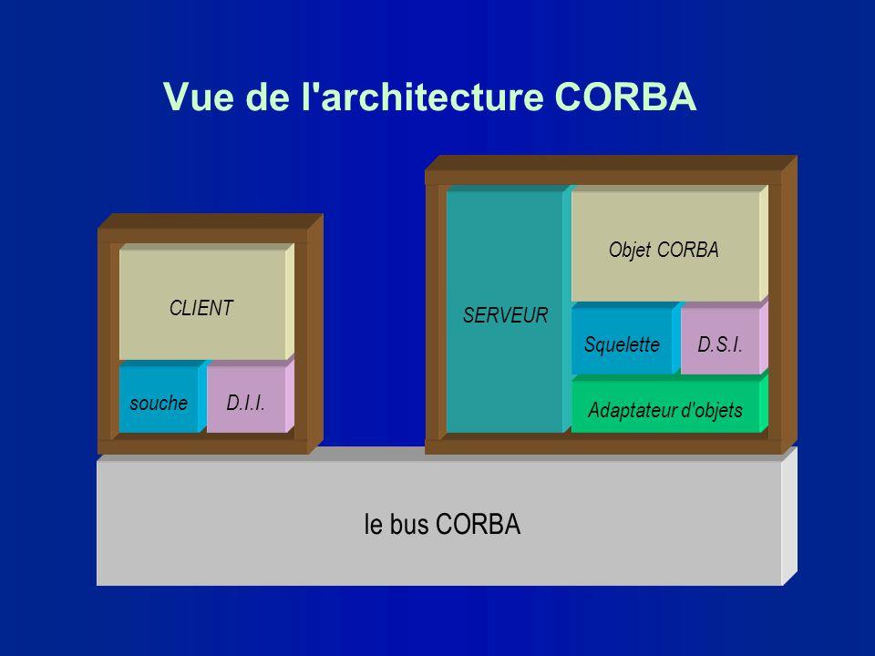 Vue de l architecture CORBA