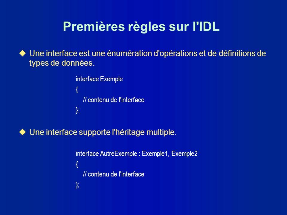 Premières règles sur l IDL