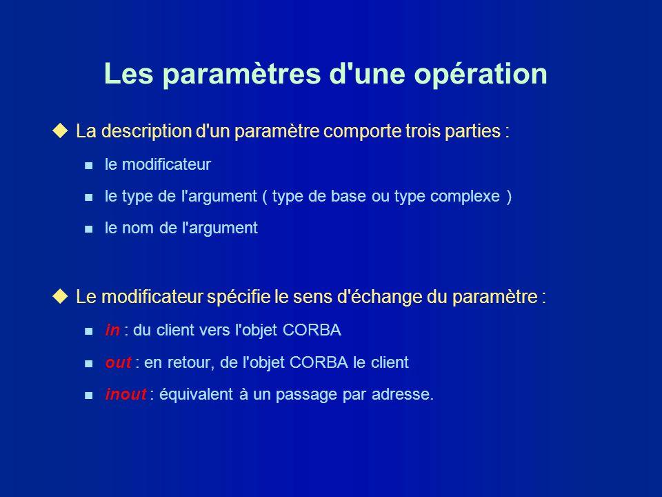 Les paramètres d une opération