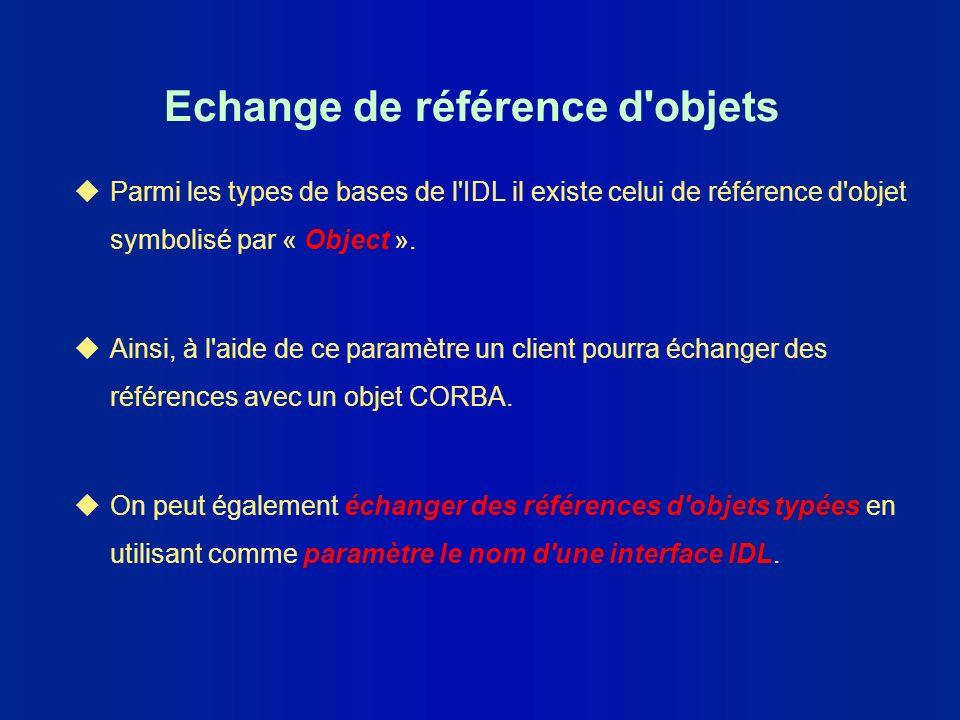 Echange de référence d objets