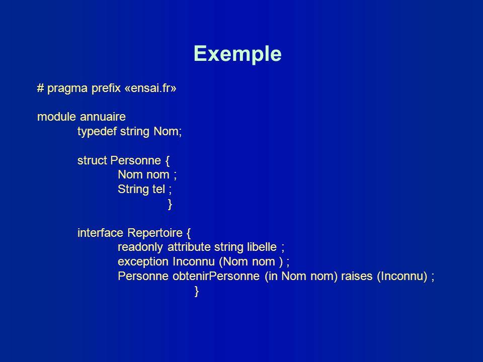 Exemple # pragma prefix «ensai.fr» module annuaire typedef string Nom;