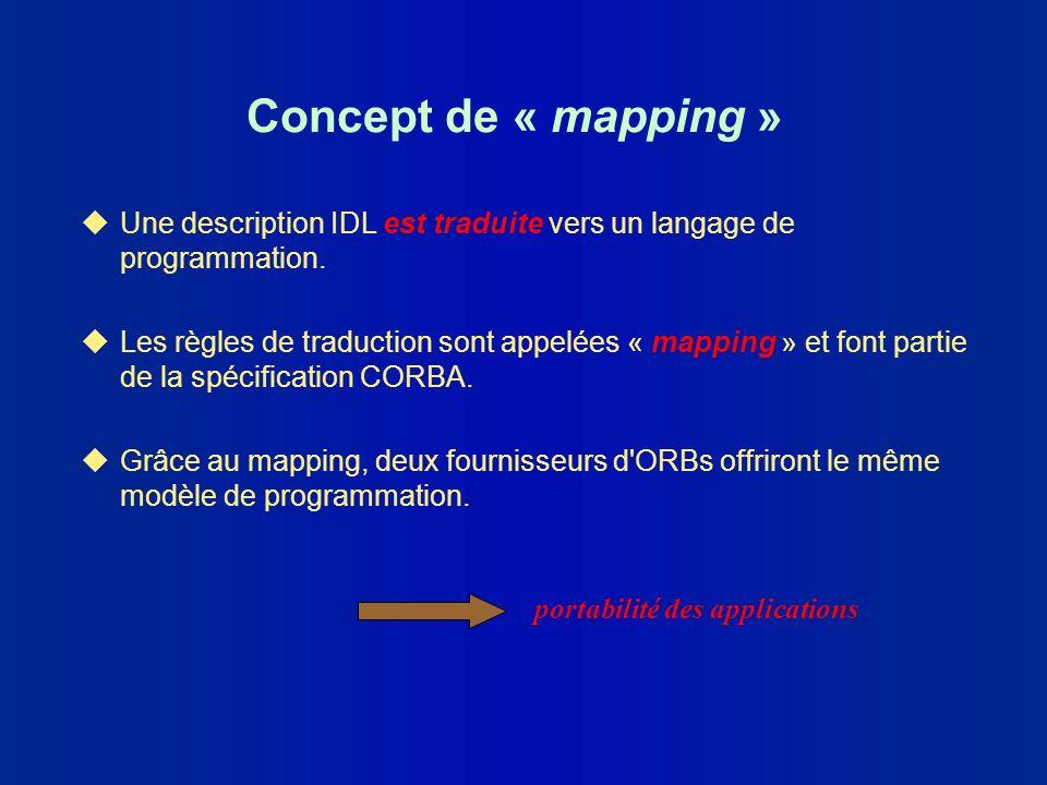 Concept de « mapping » Une description IDL est traduite vers un langage de programmation.