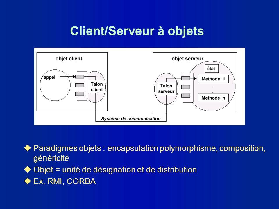 Client/Serveur à objets