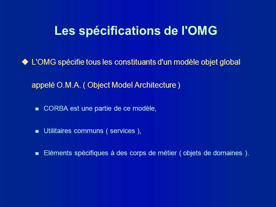 Les spécifications de l OMG
